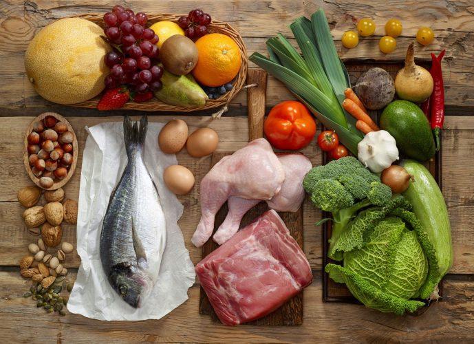 Produkty spożywcze - podział